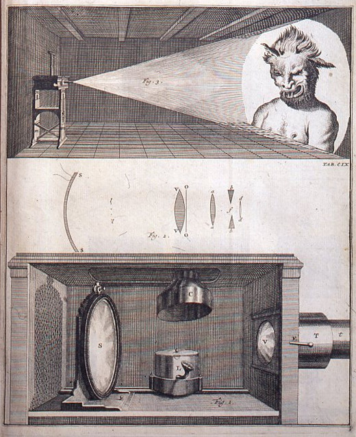 1721 Jacob s Gravesande_-_Physices Elementa Mathematica